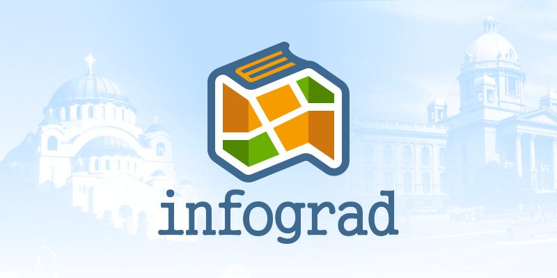 Логотип ГИС Белграда