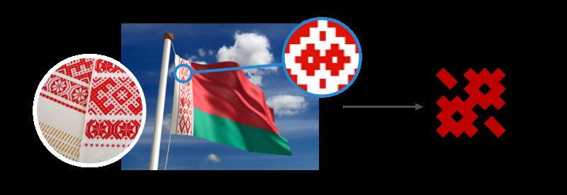 В основу орнамента на белорусском флаге положен узор, вытканный на рушнике в 1917 году крестьянкой деревни Костелище Матреной Маркевич.